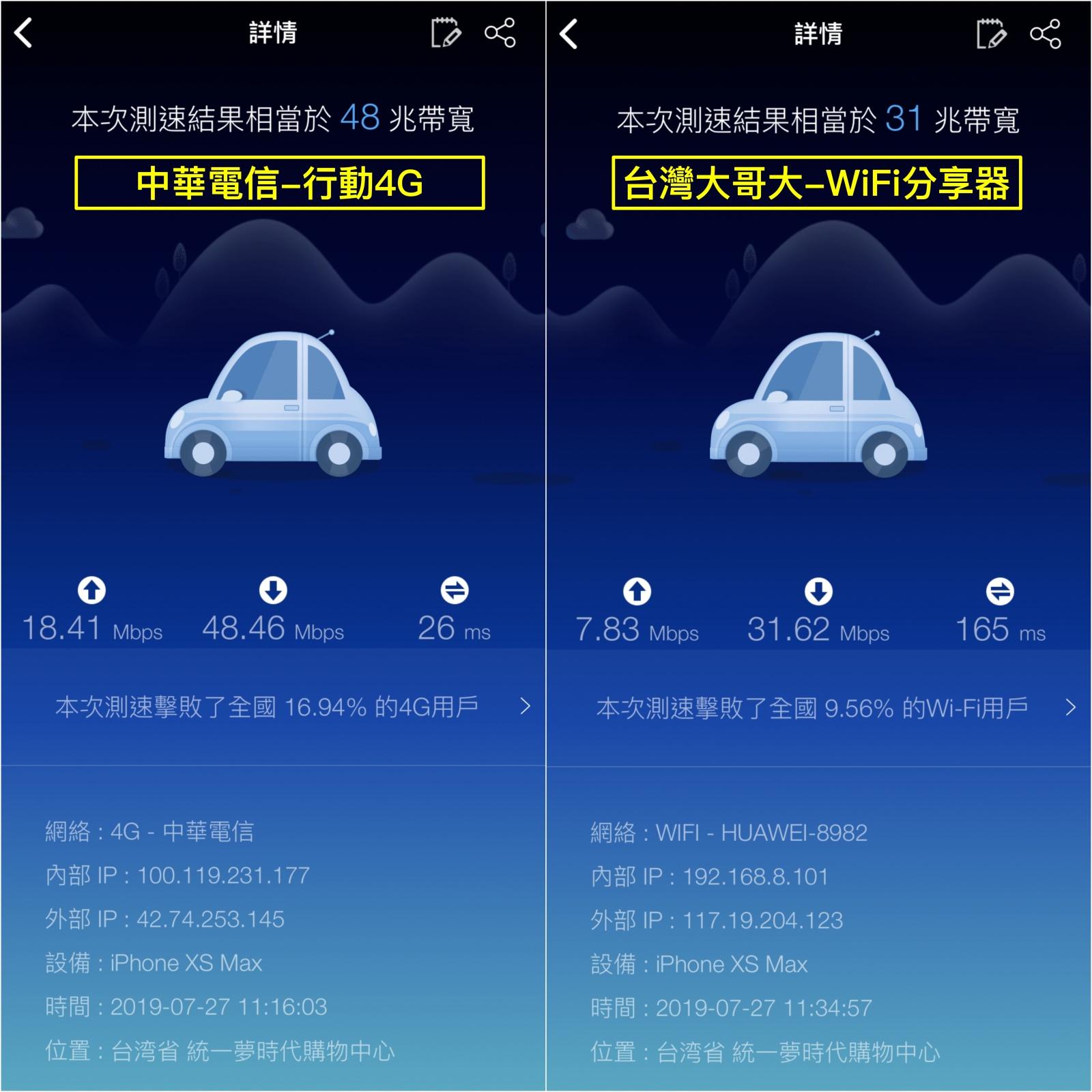 wifi統一夢世代.jpg